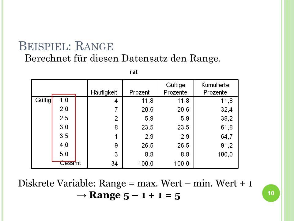 B EISPIEL : R ANGE Berechnet für diesen Datensatz den Range. 10 Diskrete Variable: Range = max. Wert – min. Wert + 1 Range 5 – 1 + 1 = 5