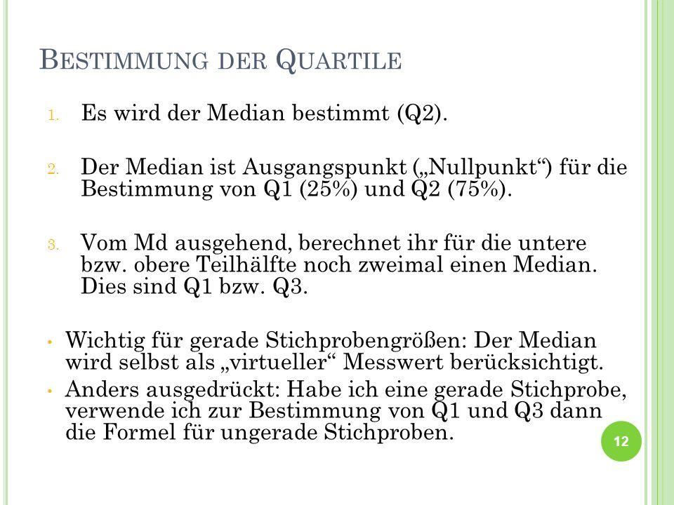 B ESTIMMUNG DER Q UARTILE 1. Es wird der Median bestimmt (Q2). 2. Der Median ist Ausgangspunkt (Nullpunkt) für die Bestimmung von Q1 (25%) und Q2 (75%