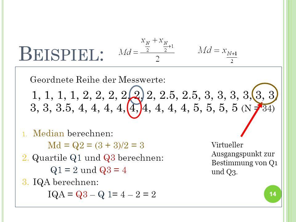 B EISPIEL : Geordnete Reihe der Messwerte: 1, 1, 1, 1, 2, 2, 2, 2, 2, 2, 2.5, 2.5, 3, 3, 3, 3, 3, 3, 3, 3, 3.5, 4, 4, 4, 4, 4, 4, 4, 4, 4, 5, 5, 5, 5