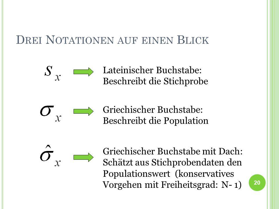 D REI N OTATIONEN AUF EINEN B LICK 20 Lateinischer Buchstabe: Beschreibt die Stichprobe Griechischer Buchstabe: Beschreibt die Population Griechischer