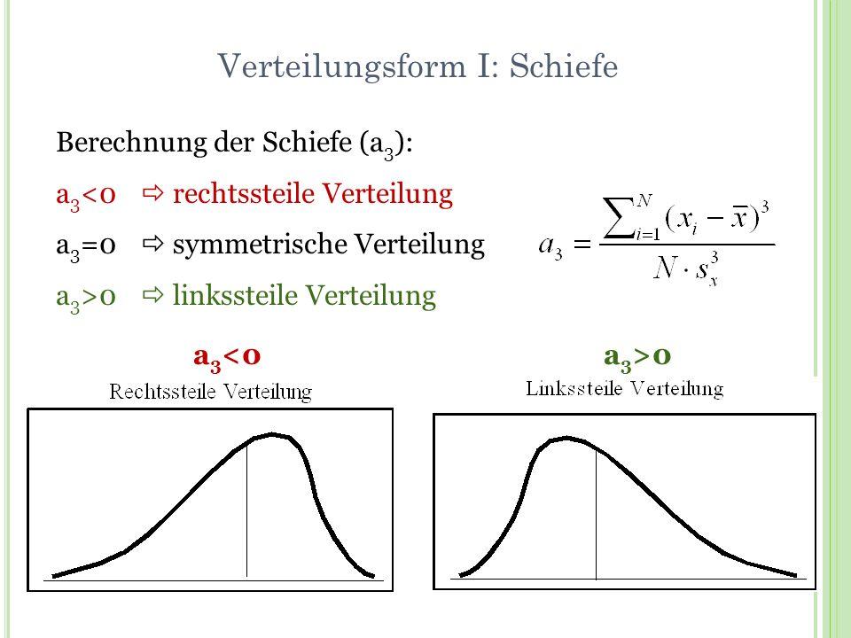 Verteilungsform II: Exzess (Kurtosis) Berechnung der Kurtosis (a 4 ): a 4 <3 breitgipflige Verteilung (platykurtisch) a 4 =3 normale Verteilung a 4 >3 schmalgipflige Verteilung (leptokurtisch) a 4 3 6
