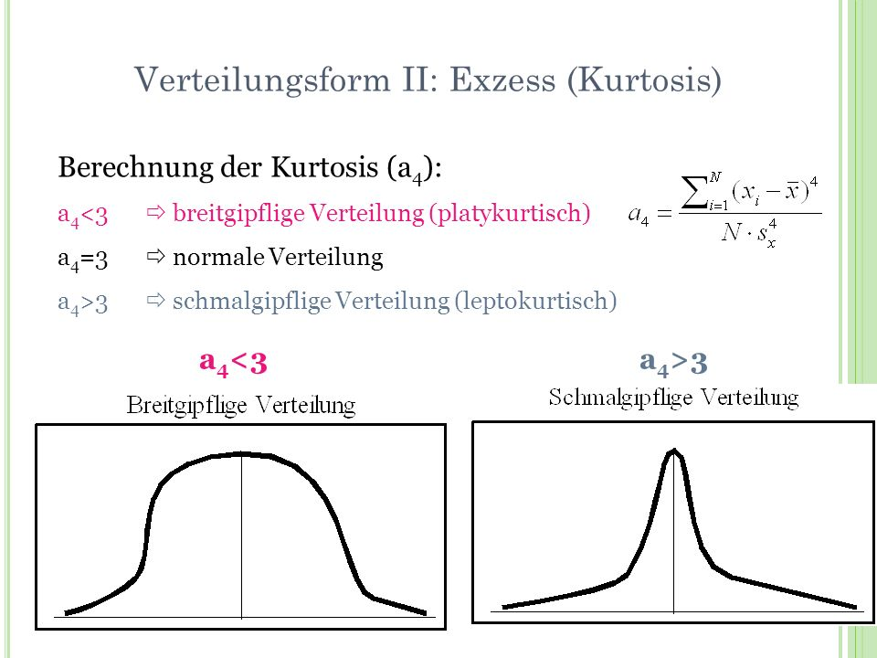Verteilungsform II: Exzess (Kurtosis) Berechnung der Kurtosis (a 4 ): a 4 <3 breitgipflige Verteilung (platykurtisch) a 4 =3 normale Verteilung a 4 >3