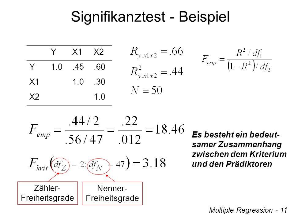 Signifikanztest - Beispiel Multiple Regression - 11 YX1X2 Y1.0.45.60 X11.0.30 X21.0 Zähler- Freiheitsgrade Nenner- Freiheitsgrade Es besteht ein bedeut- samer Zusammenhang zwischen dem Kriterium und den Prädiktoren