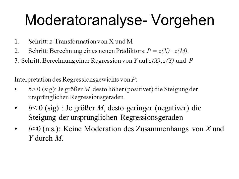 Moderatoranalyse- Vorgehen 1.Schritt: z-Transformation von X und M 2.Schritt: Berechnung eines neuen Prädiktors: P = z(X) z(M).