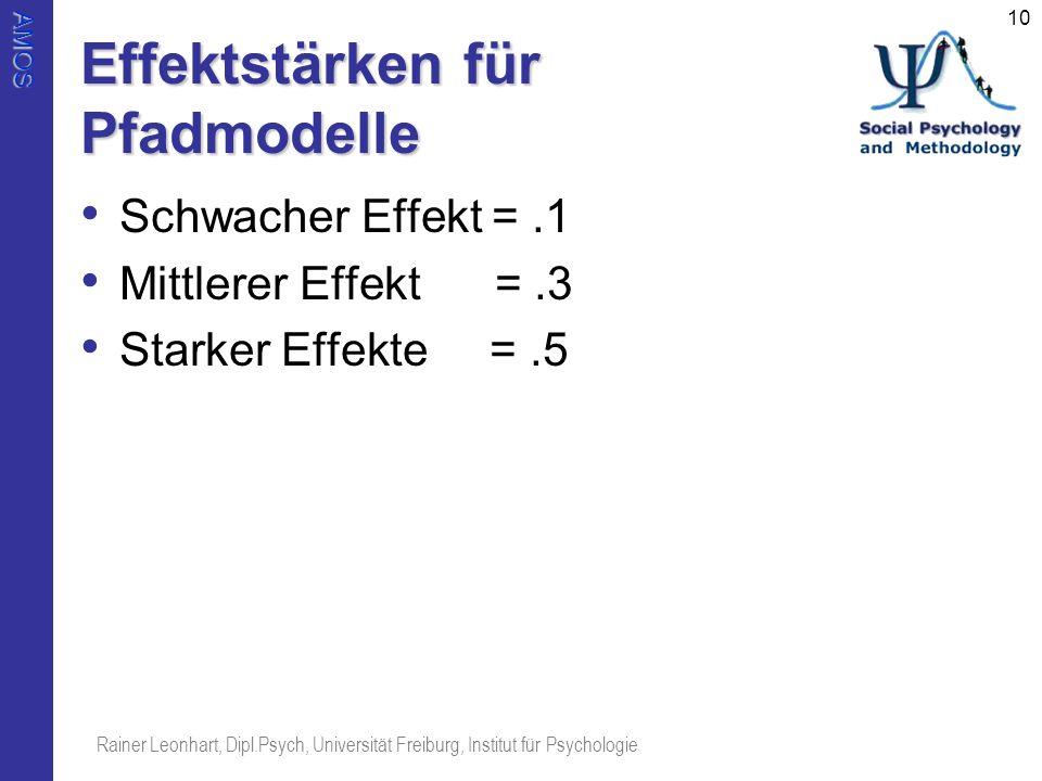 AMOS Rainer Leonhart, Dipl.Psych, Universität Freiburg, Institut für Psychologie 10 Effektstärken für Pfadmodelle Schwacher Effekt =.1 Mittlerer Effek