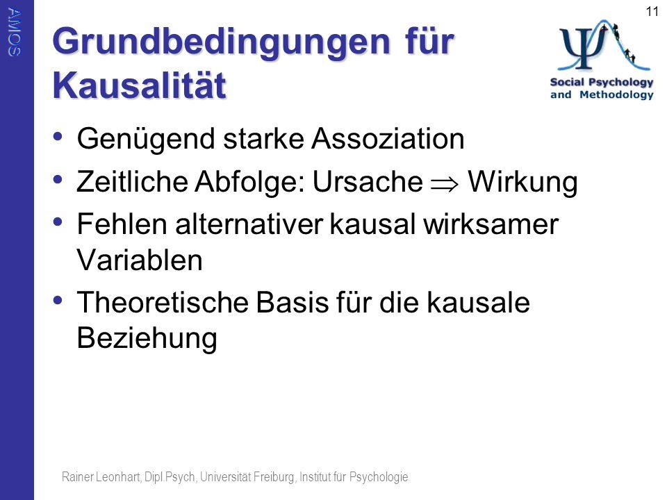 AMOS Rainer Leonhart, Dipl.Psych, Universität Freiburg, Institut für Psychologie 11 Grundbedingungen für Kausalität Genügend starke Assoziation Zeitli