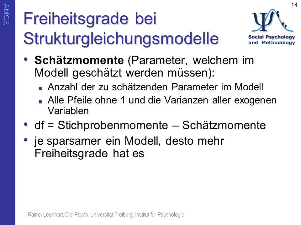 AMOS Rainer Leonhart, Dipl.Psych, Universität Freiburg, Institut für Psychologie 14 Freiheitsgrade bei Strukturgleichungsmodelle Schätzmomente (Parame