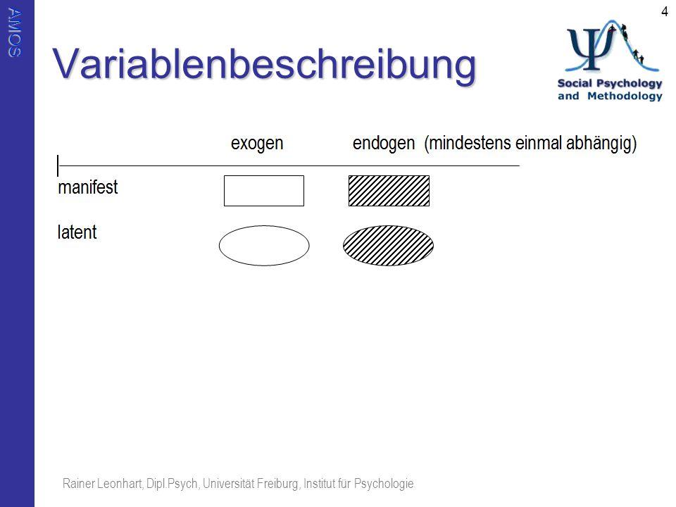 AMOS Rainer Leonhart, Dipl.Psych, Universität Freiburg, Institut für Psychologie 4Variablenbeschreibung