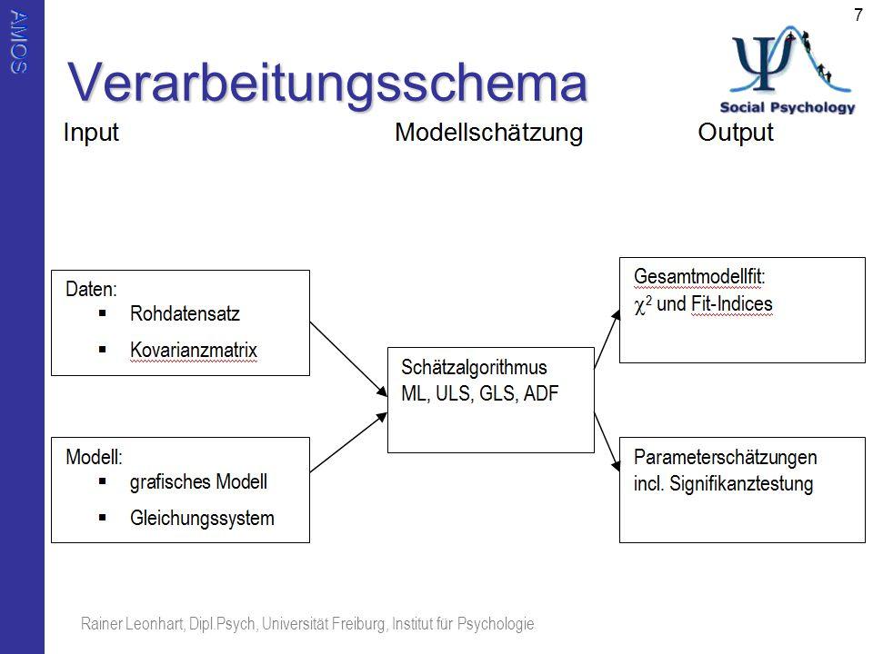 AMOS Rainer Leonhart, Dipl.Psych, Universität Freiburg, Institut für Psychologie 7Verarbeitungsschema