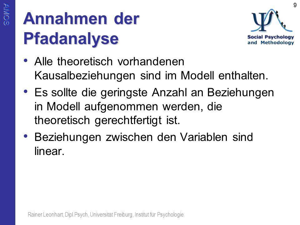 AMOS Rainer Leonhart, Dipl.Psych, Universität Freiburg, Institut für Psychologie 9 Annahmen der Pfadanalyse Alle theoretisch vorhandenen Kausalbeziehu