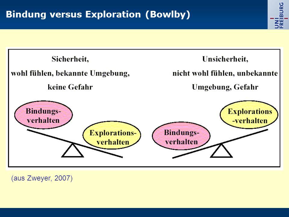 Bindung versus Exploration (Bowlby) (aus Zweyer, 2007)