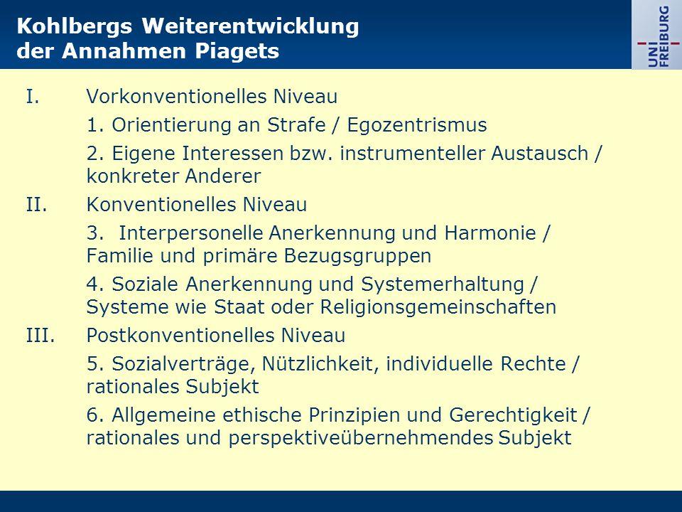 Kohlbergs Weiterentwicklung der Annahmen Piagets I.Vorkonventionelles Niveau 1. Orientierung an Strafe / Egozentrismus 2. Eigene Interessen bzw. instr