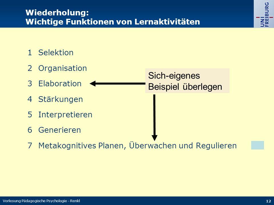 Vorlesung Pädagogische Psychologie - Renkl 12 Wiederholung: Wichtige Funktionen von Lernaktivitäten 1Selektion 2Organisation 3Elaboration 4Stärkungen 5Interpretieren 6Generieren 7Metakognitives Planen, Überwachen und Regulieren Sich-eigenes Beispiel überlegen