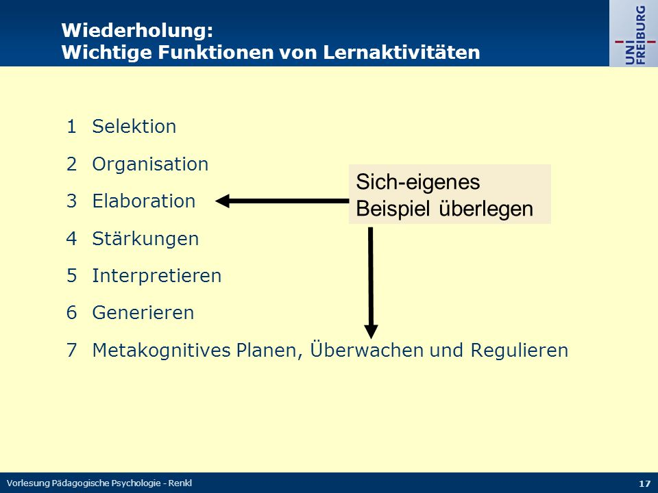 Vorlesung Pädagogische Psychologie - Renkl 17 Wiederholung: Wichtige Funktionen von Lernaktivitäten 1Selektion 2Organisation 3Elaboration 4Stärkungen 5Interpretieren 6Generieren 7Metakognitives Planen, Überwachen und Regulieren Sich-eigenes Beispiel überlegen