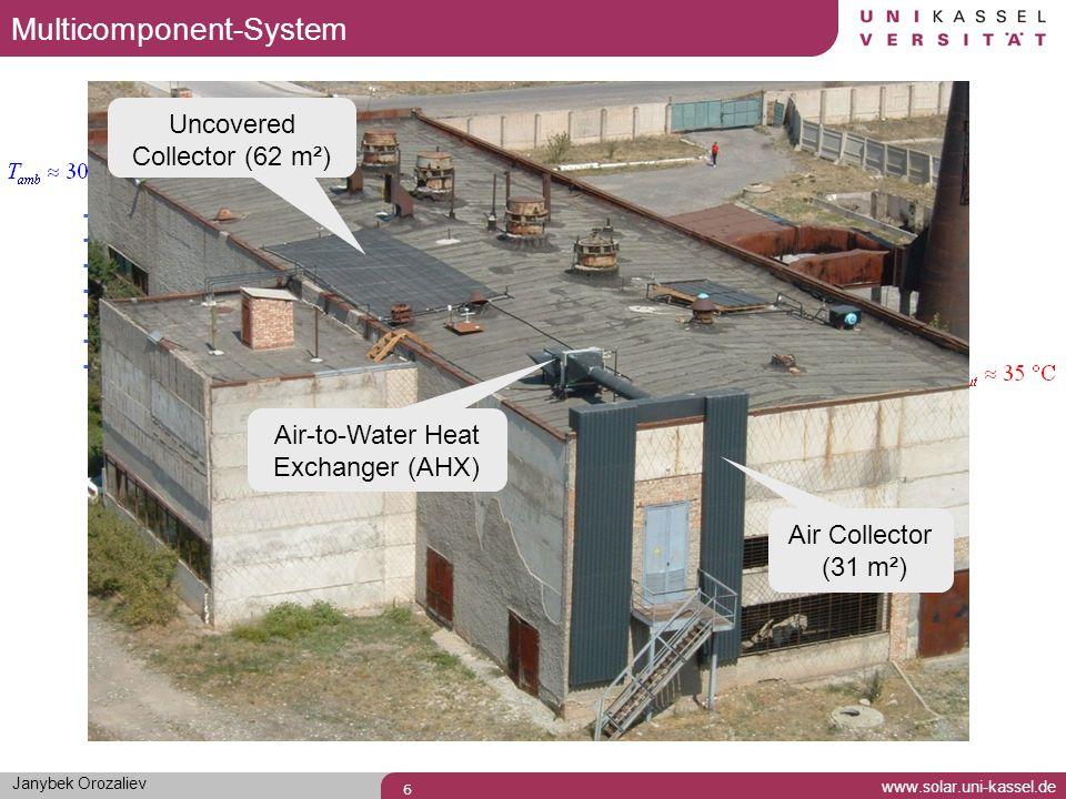 Janybek Orozaliev www.solar.uni-kassel.de 6 Air-to-water heat exchanger (AHX) Uncovered collector Multicomponent-System Uncovered air collector Air Co