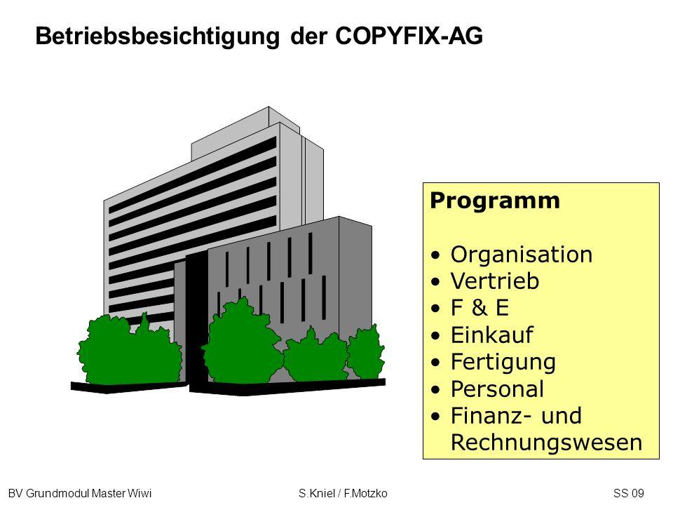 BV Grundmodul Master Wiwi S.Kniel / F.MotzkoSS 09 Programm Organisation Vertrieb F & E Einkauf Fertigung Personal Finanz- und Rechnungswesen Betriebsb