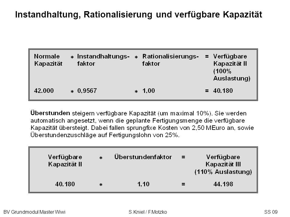 BV Grundmodul Master Wiwi S.Kniel / F.MotzkoSS 09 Instandhaltung, Rationalisierung und verfügbare Kapazität