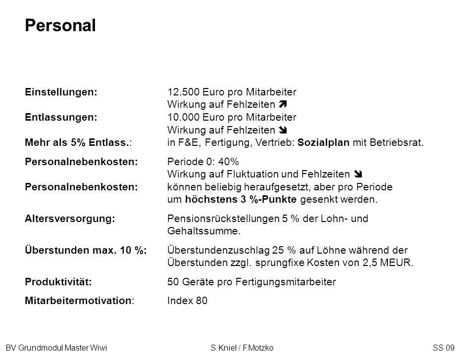 BV Grundmodul Master Wiwi S.Kniel / F.MotzkoSS 09 Einstellungen:12.500 Euro pro Mitarbeiter Wirkung auf Fehlzeiten Entlassungen:10.000 Euro pro Mitarb