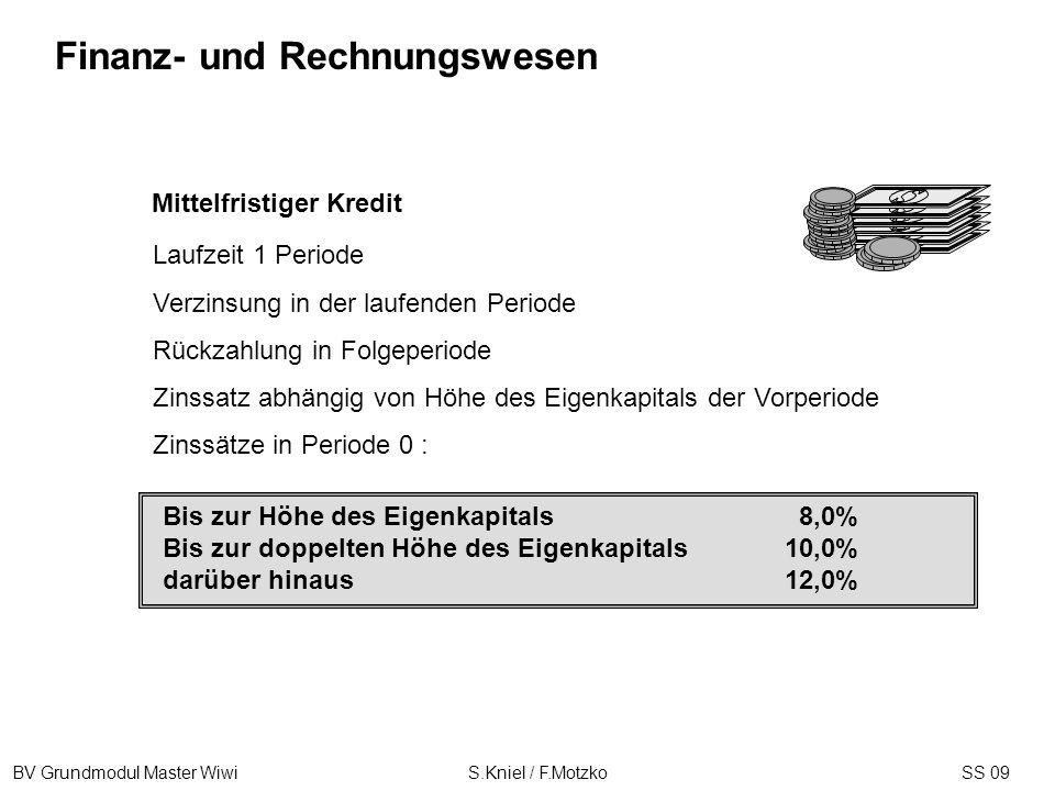 BV Grundmodul Master Wiwi S.Kniel / F.MotzkoSS 09 Laufzeit 1 Periode Verzinsung in der laufenden Periode Rückzahlung in Folgeperiode Zinssatz abhängig