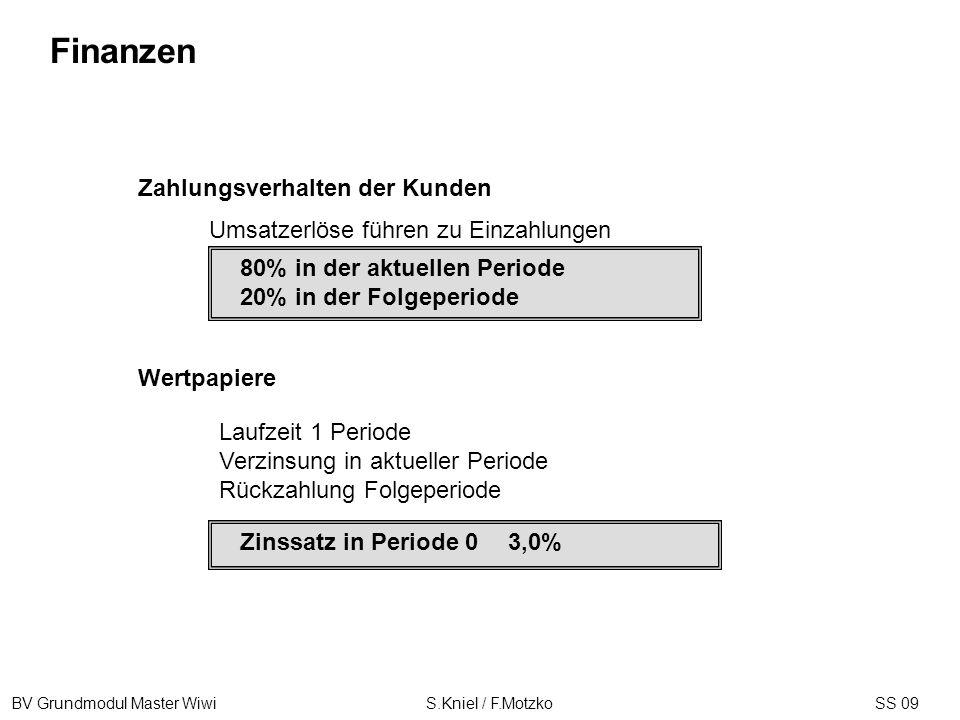 BV Grundmodul Master Wiwi S.Kniel / F.MotzkoSS 09 Zahlungsverhalten der Kunden Wertpapiere Umsatzerlöse führen zu Einzahlungen 80% in der aktuellen Pe