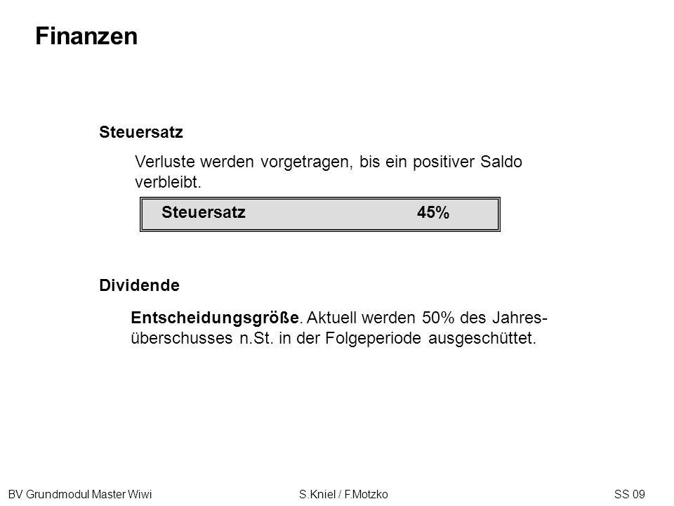 BV Grundmodul Master Wiwi S.Kniel / F.MotzkoSS 09 Steuersatz Verluste werden vorgetragen, bis ein positiver Saldo verbleibt. Entscheidungsgröße. Aktue
