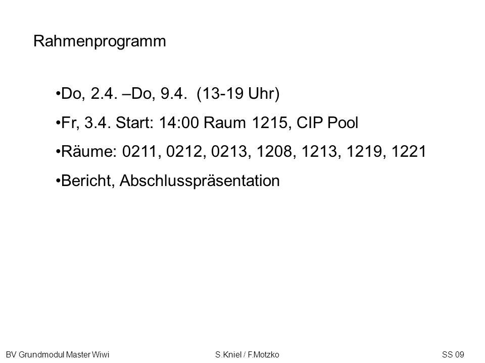 BV Grundmodul Master Wiwi S.Kniel / F.MotzkoSS 09 Schriftgröße 10-12pt 20 Seiten +- 25% Wissenschaftlicher Theorieteil ggf.