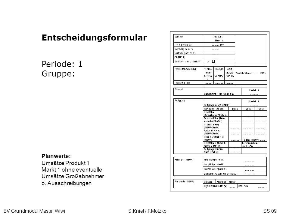 BV Grundmodul Master Wiwi S.Kniel / F.MotzkoSS 09 Entscheidungsformular Planwerte: Umsätze Produkt 1 Markt 1 ohne eventuelle Umsätze Großabnehmer o. A