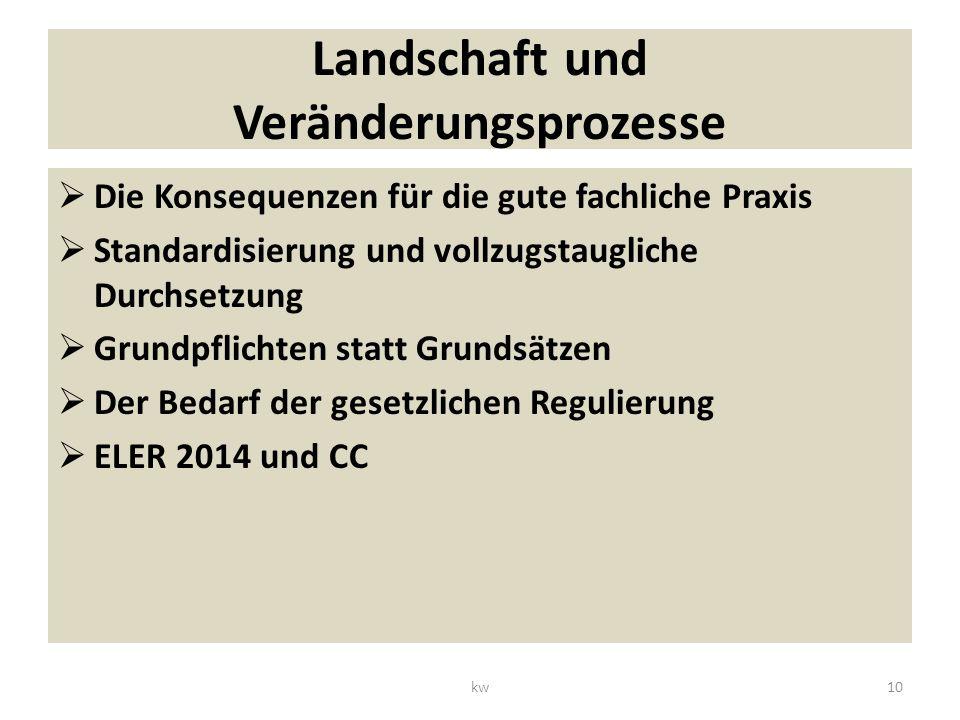 Landschaft und Veränderungsprozesse Die Konsequenzen für die gute fachliche Praxis Standardisierung und vollzugstaugliche Durchsetzung Grundpflichten statt Grundsätzen Der Bedarf der gesetzlichen Regulierung ELER 2014 und CC 10kw