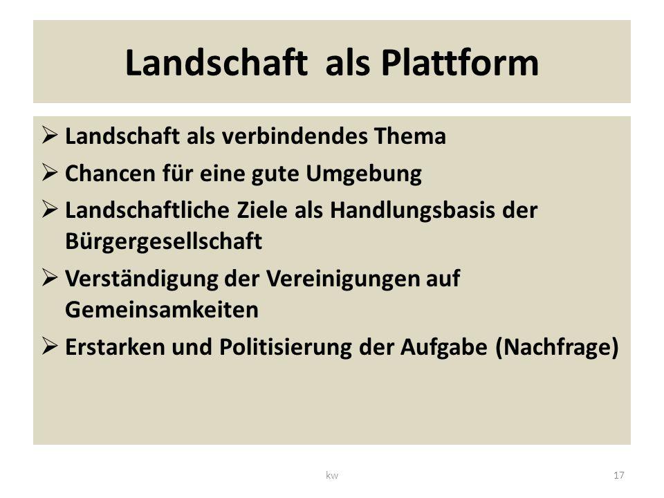 Landschaft als Plattform Landschaft als verbindendes Thema Chancen für eine gute Umgebung Landschaftliche Ziele als Handlungsbasis der Bürgergesellschaft Verständigung der Vereinigungen auf Gemeinsamkeiten Erstarken und Politisierung der Aufgabe (Nachfrage) 17kw