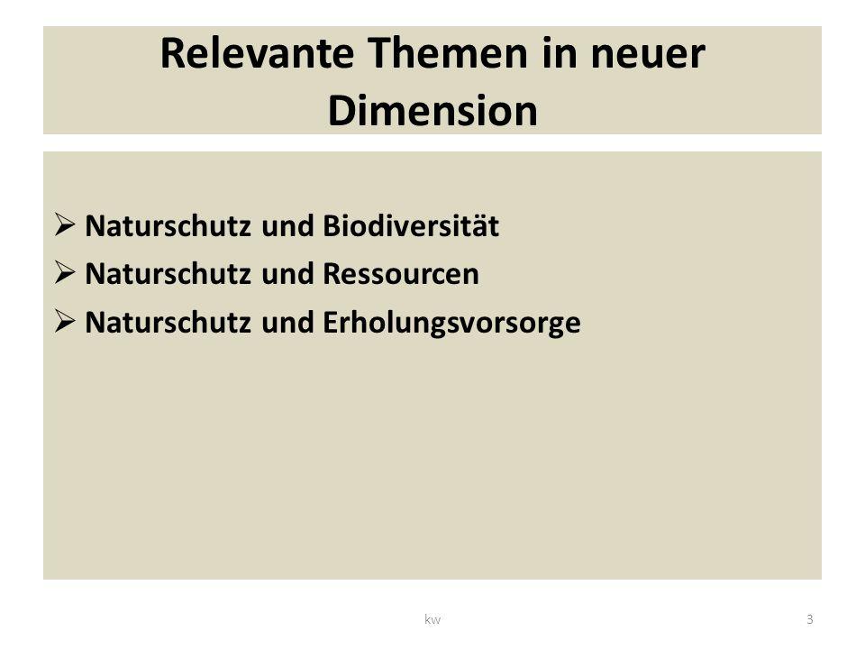 Relevante Themen in neuer Dimension Naturschutz und Biodiversität Naturschutz und Ressourcen Naturschutz und Erholungsvorsorge 3kw