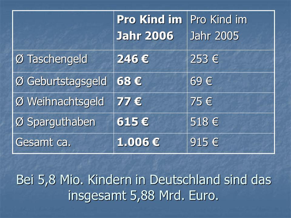 Bei 5,8 Mio. Kindern in Deutschland sind das insgesamt 5,88 Mrd.