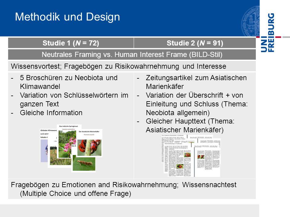Methodik und Design Studie 1 (N = 72)Studie 2 (N = 91) Neutrales Framing vs. Human Interest Frame (BILD-Stil) Wissensvortest; Fragebögen zu Risikowahr