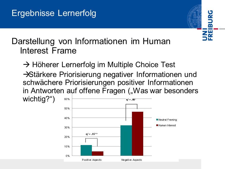 Ergebnisse Lernerfolg Darstellung von Informationen im Human Interest Frame Höherer Lernerfolg im Multiple Choice Test Stärkere Priorisierung negativer Informationen und schwächere Priorisierungen positiver Informationen in Antworten auf offene Fragen (Was war besonders wichtig?)