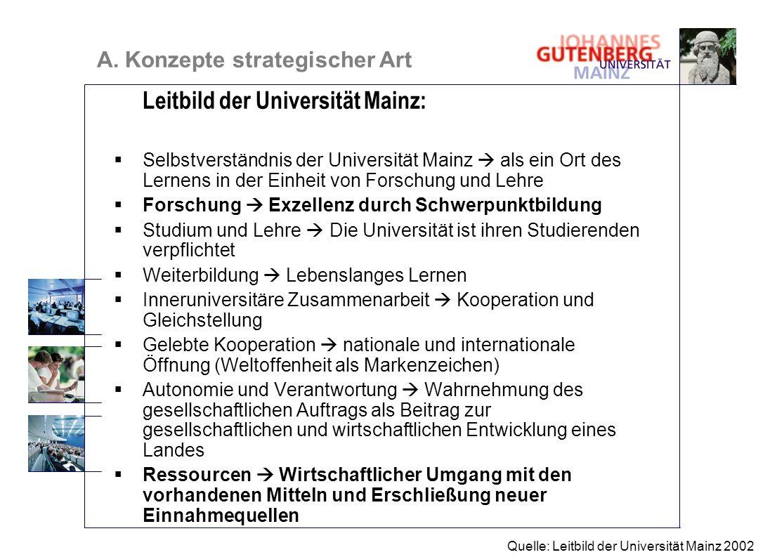 Leitbild der Universität Mainz: Selbstverständnis der Universität Mainz als ein Ort des Lernens in der Einheit von Forschung und Lehre Forschung Exzel