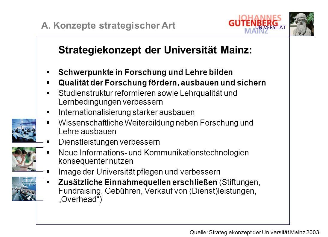 Strategiekonzept der Universität Mainz: Schwerpunkte in Forschung und Lehre bilden Qualität der Forschung fördern, ausbauen und sichern Studienstruktu