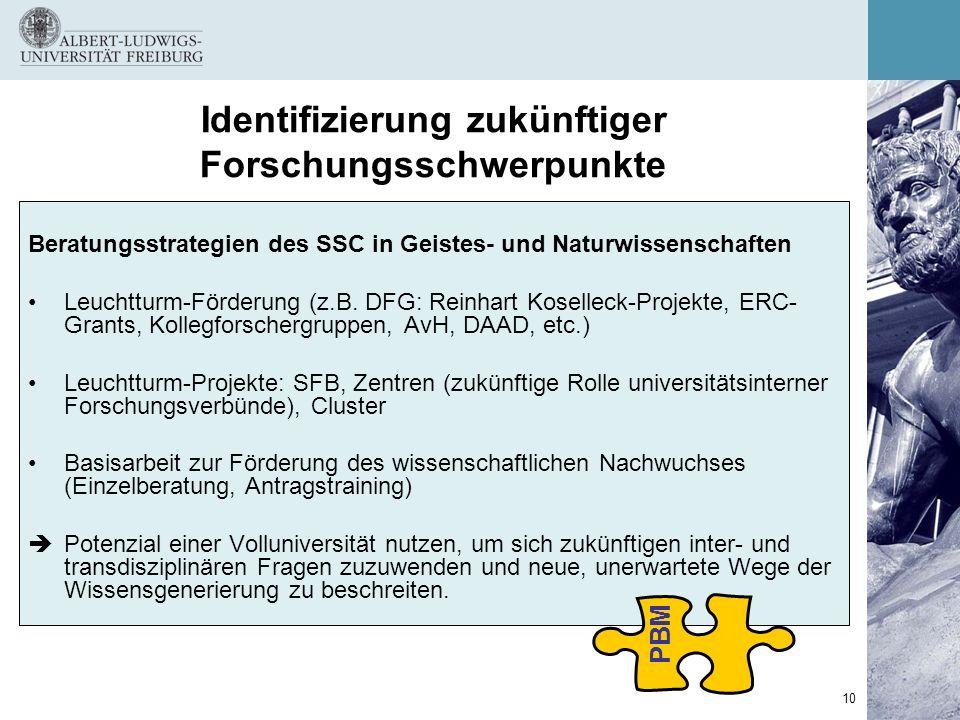 10 Identifizierung zukünftiger Forschungsschwerpunkte Beratungsstrategien des SSC in Geistes- und Naturwissenschaften Leuchtturm-Förderung (z.B. DFG: