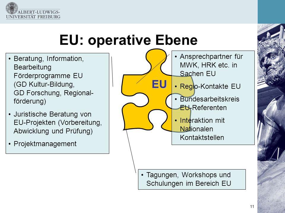 11 EU: operative Ebene EU Beratung, Information, Bearbeitung Förderprogramme EU (GD Kultur-Bildung, GD Forschung, Regional- förderung) Juristische Ber
