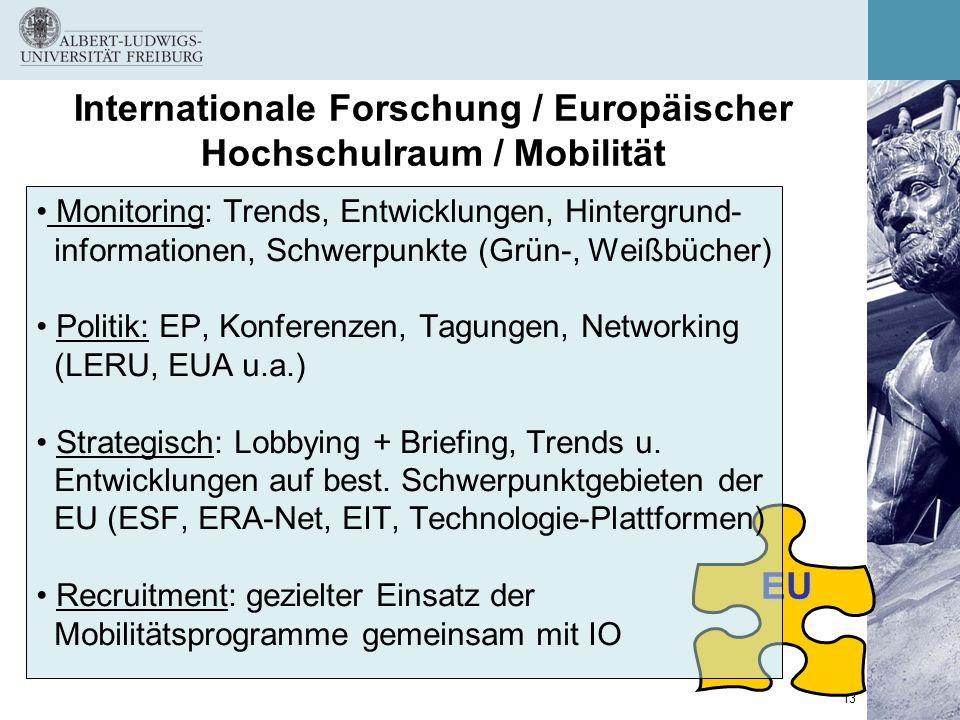 13 EU Monitoring: Trends, Entwicklungen, Hintergrund- informationen, Schwerpunkte (Grün-, Weißbücher) Politik: EP, Konferenzen, Tagungen, Networking (
