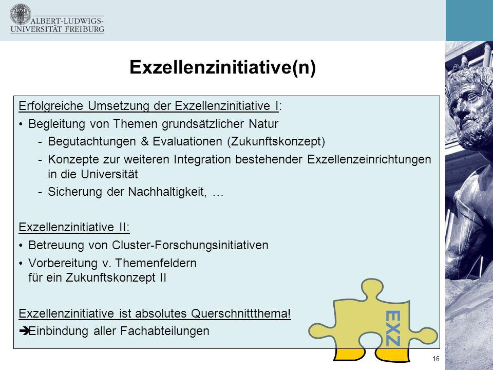 16 EXZ Erfolgreiche Umsetzung der Exzellenzinitiative I: Begleitung von Themen grundsätzlicher Natur -Begutachtungen & Evaluationen (Zukunftskonzept)