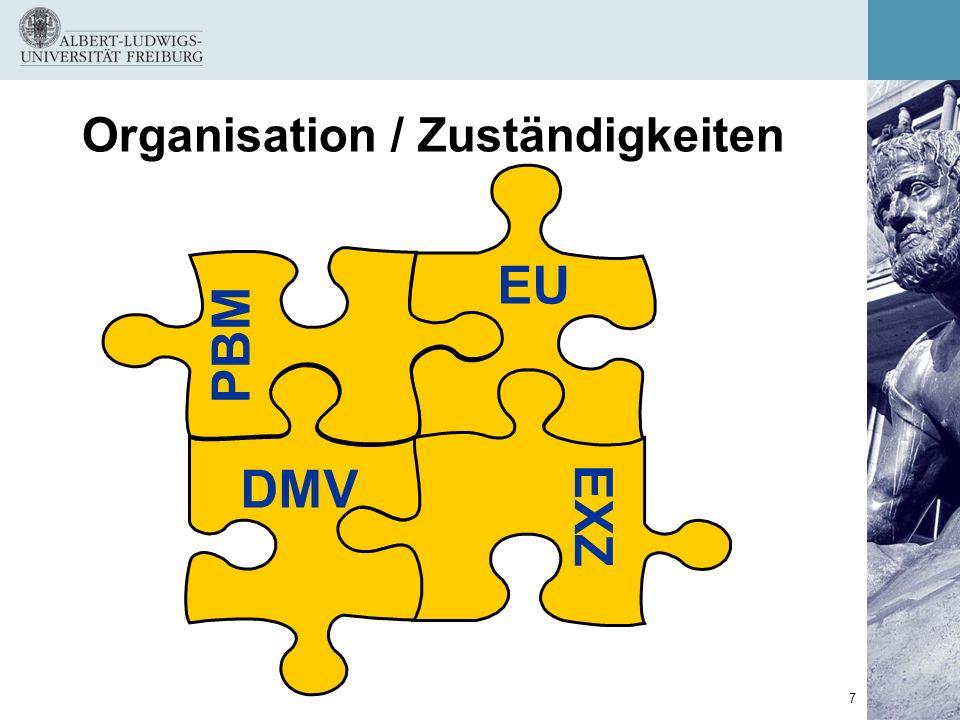 7 Organisation / Zuständigkeiten PBM DMV EXZ EU