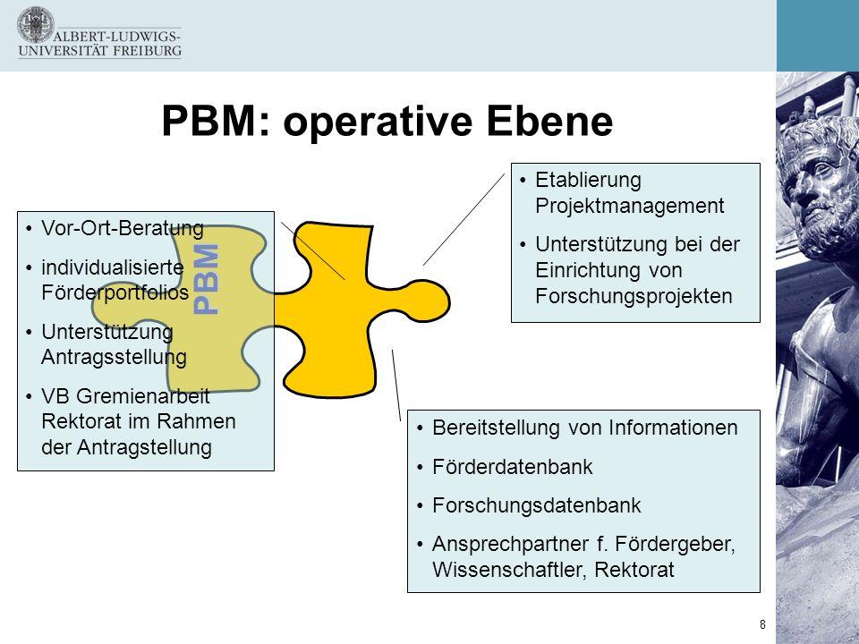 8 PBM: operative Ebene PBM Vor-Ort-Beratung individualisierte Förderportfolios Unterstützung Antragsstellung VB Gremienarbeit Rektorat im Rahmen der A