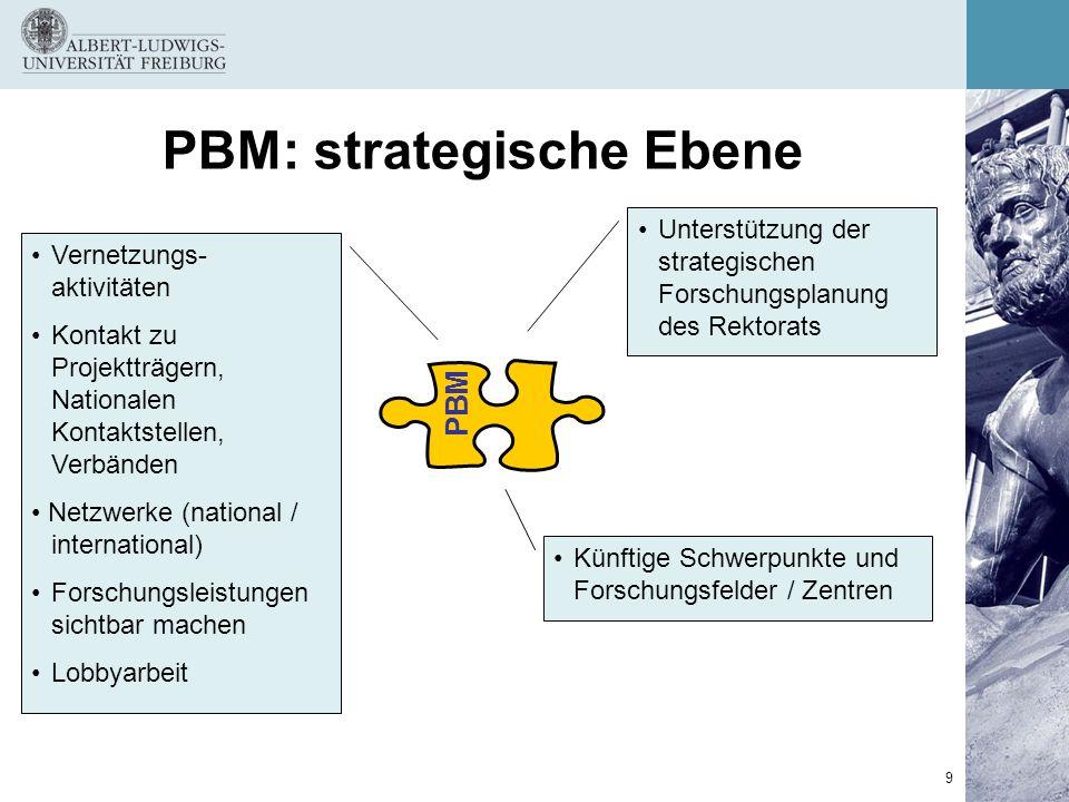 9 PBM: strategische Ebene Unterstützung der strategischen Forschungsplanung des Rektorats PBM Künftige Schwerpunkte und Forschungsfelder / Zentren Ver