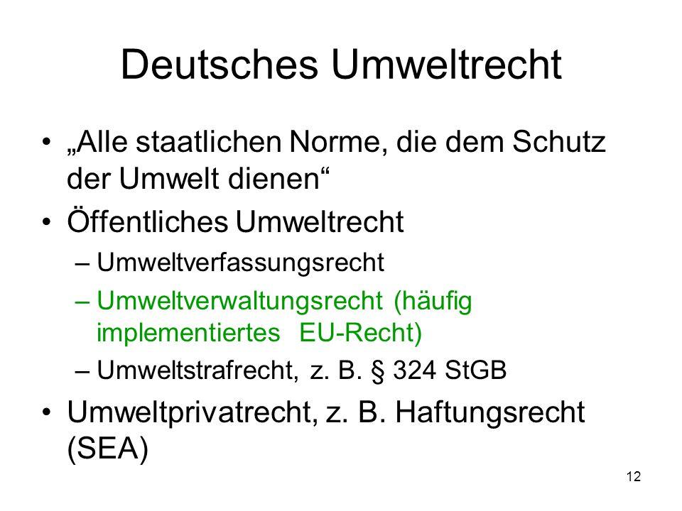 Deutsches Umweltrecht Alle staatlichen Norme, die dem Schutz der Umwelt dienen Öffentliches Umweltrecht –Umweltverfassungsrecht –Umweltverwaltungsrech