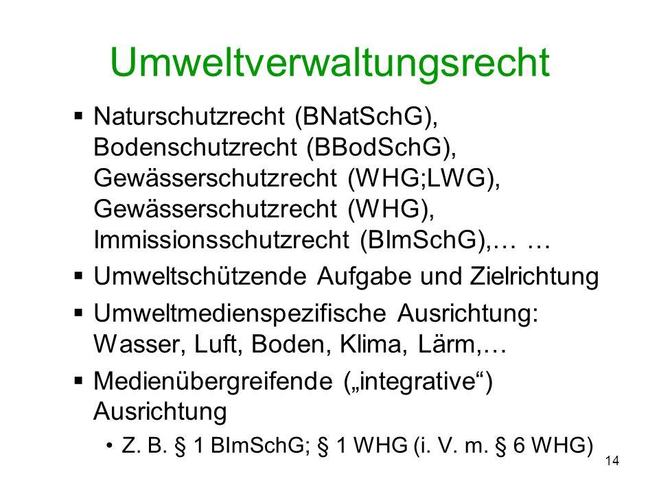 Umweltverwaltungsrecht Naturschutzrecht (BNatSchG), Bodenschutzrecht (BBodSchG), Gewässerschutzrecht (WHG;LWG), Gewässerschutzrecht (WHG), Immissionss