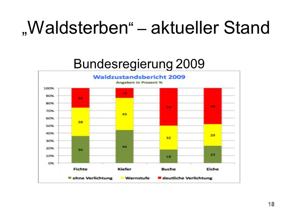 Waldsterben – aktueller Stand Bundesregierung 2009 18