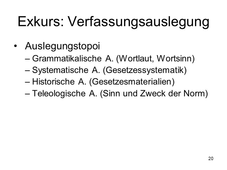 Exkurs: Verfassungsauslegung Auslegungstopoi –Grammatikalische A. (Wortlaut, Wortsinn) –Systematische A. (Gesetzessystematik) –Historische A. (Gesetze