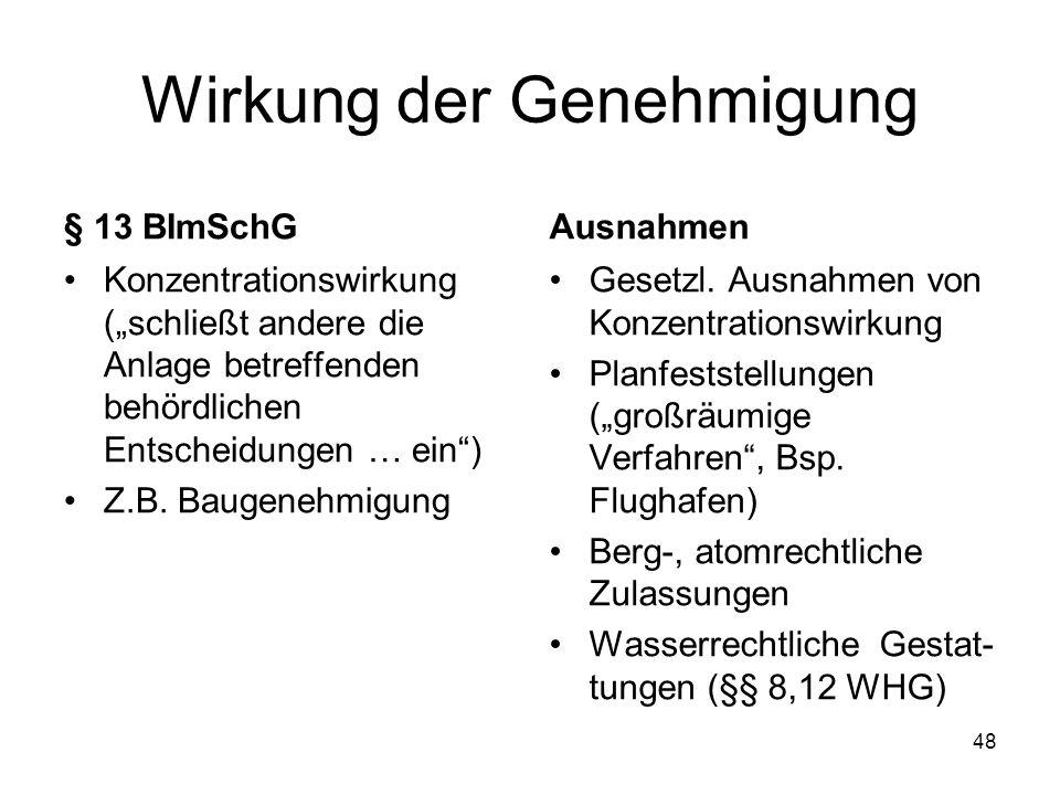 Wirkung der Genehmigung § 13 BImSchG Konzentrationswirkung (schließt andere die Anlage betreffenden behördlichen Entscheidungen … ein) Z.B. Baugenehmi