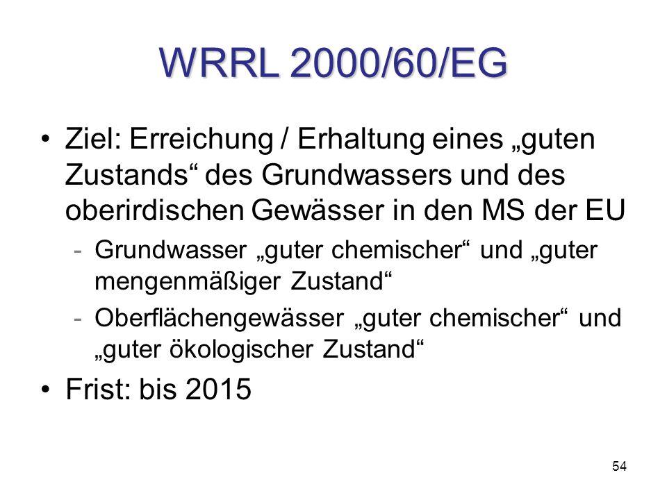 WRRL 2000/60/EG Ziel: Erreichung / Erhaltung eines guten Zustands des Grundwassers und des oberirdischen Gewässer in den MS der EU -Grundwasser guter