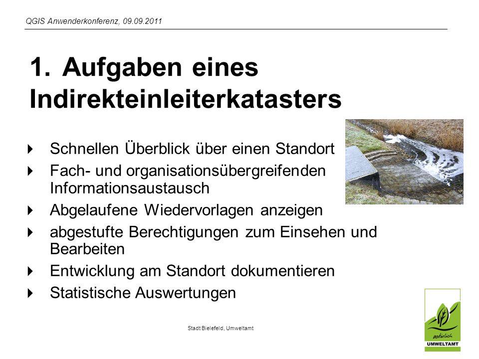 QGIS Anwenderkonferenz, 09.09.2011 Stadt Bielefeld, Umweltamt 2.