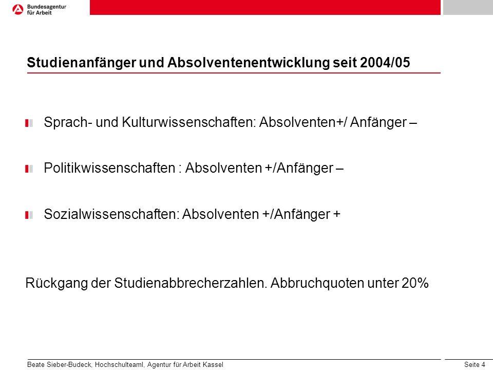Seite 4 Studienanfänger und Absolventenentwicklung seit 2004/05 Sprach- und Kulturwissenschaften: Absolventen+/ Anfänger – Politikwissenschaften : Abs